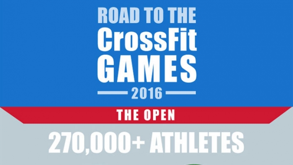 Road To The Crossfit Games 2017 Header